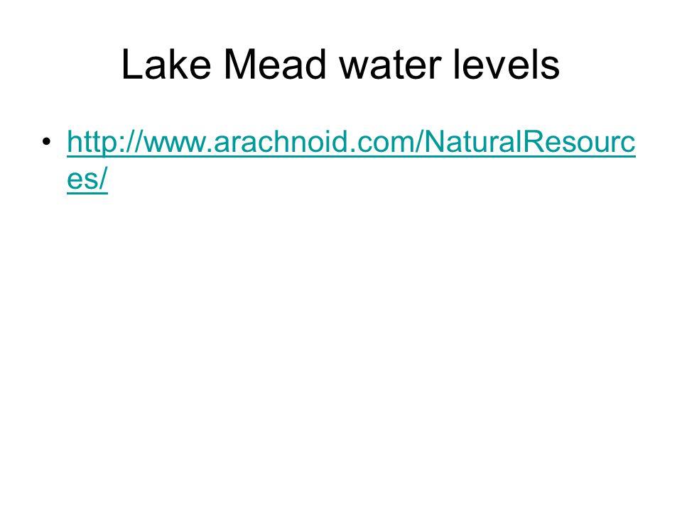 Lake Mead water levels http://www.arachnoid.com/NaturalResourc es/http://www.arachnoid.com/NaturalResourc es/