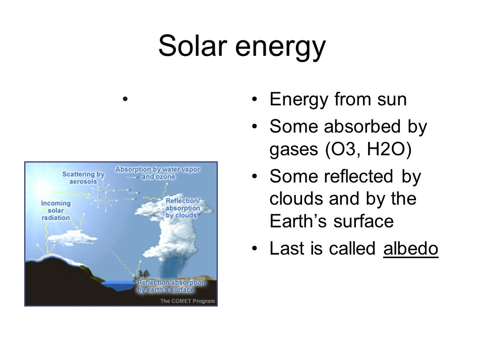 Solar energy Energy from sun Some absorbed by gases (O3, H2O) Some reflected by clouds and by the Earths surface Last is called albedo
