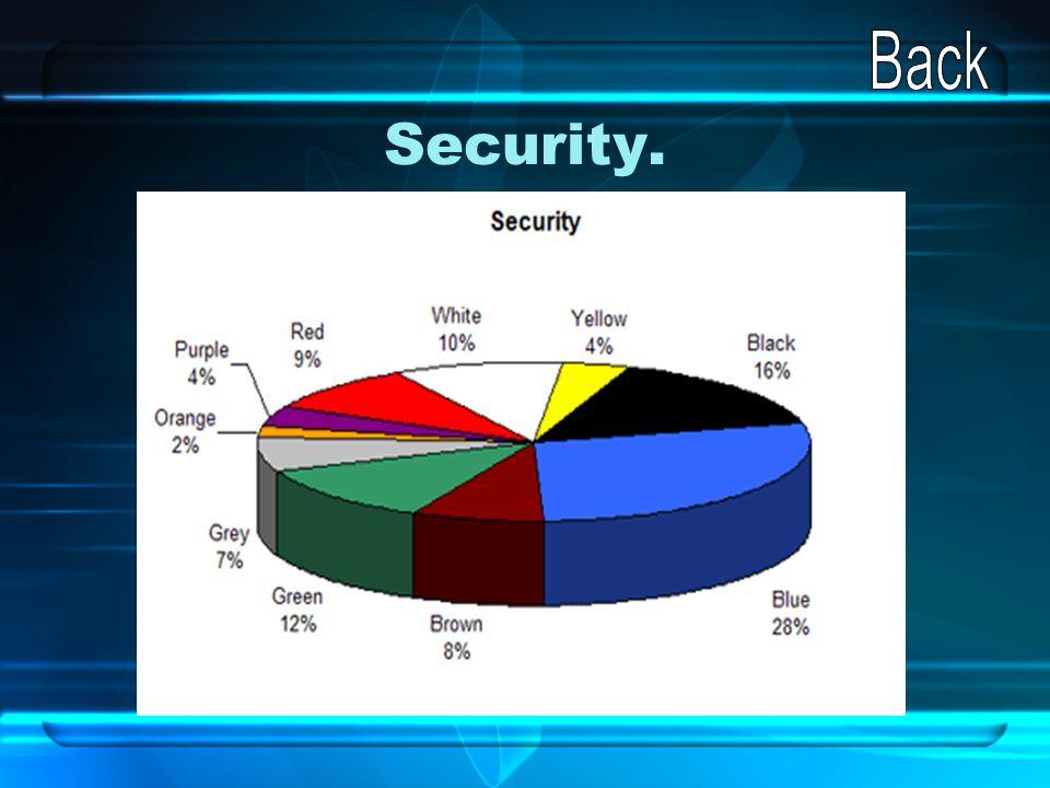 Security.