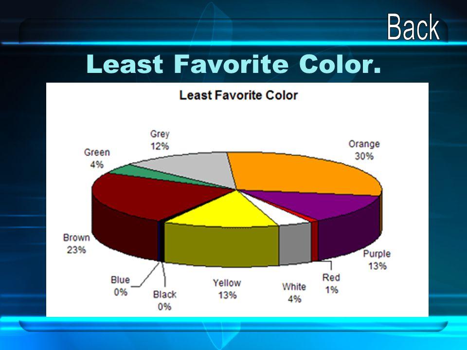 Least Favorite Color.