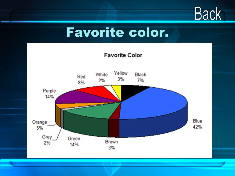 Favorite color.