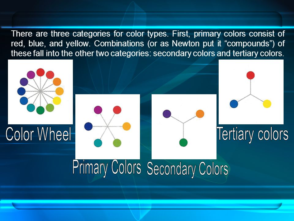 There are three categories for color types.First, primary colors consist of red, blue, and yellow.