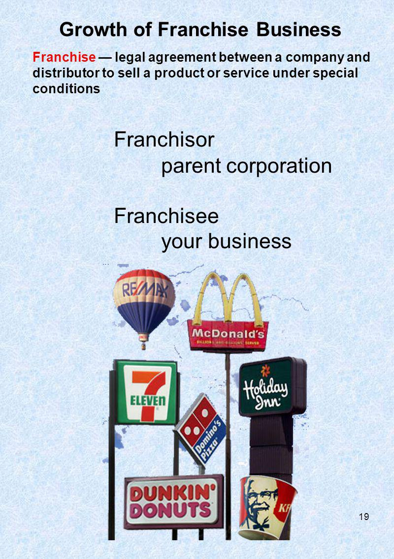 Growth of Franchise Business Franchise legal agreement between a company and distributor to sell a product or service under special conditions Franchisor parent corporation Franchisee your business 19