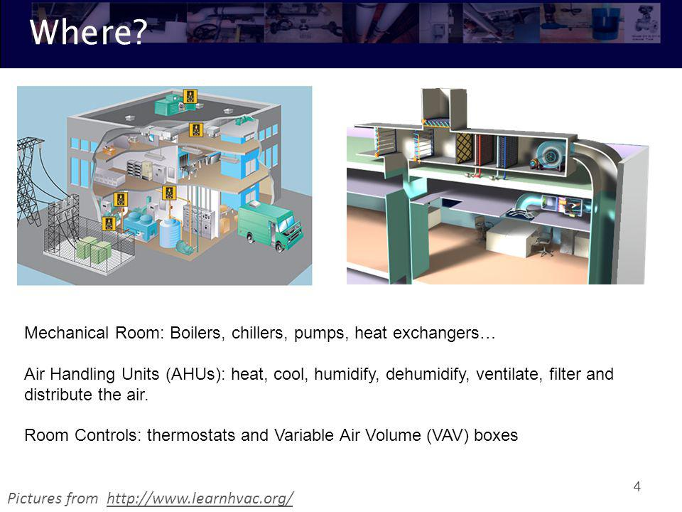 Where? 4 Mechanical Room: Boilers, chillers, pumps, heat exchangers… Air Handling Units (AHUs): heat, cool, humidify, dehumidify, ventilate, filter an