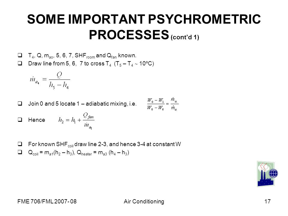 FME 706/FML 2007- 08Air Conditioning17 SOME IMPORTANT PSYCHROMETRIC PROCESSES (contd 1) T 4, Q, m ao, 5, 6, 7, SHF room and Q fan known. Draw line fro