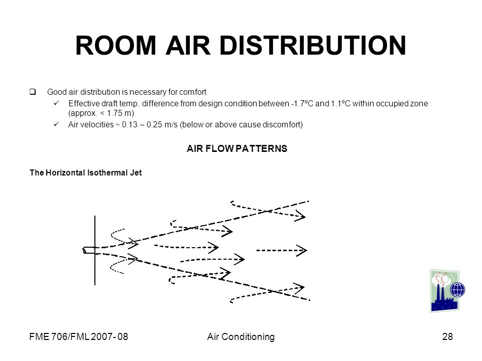 FME 706/FML 2007- 08Air Conditioning28 ROOM AIR DISTRIBUTION Good air distribution is necessary for comfort Effective draft temp. difference from desi