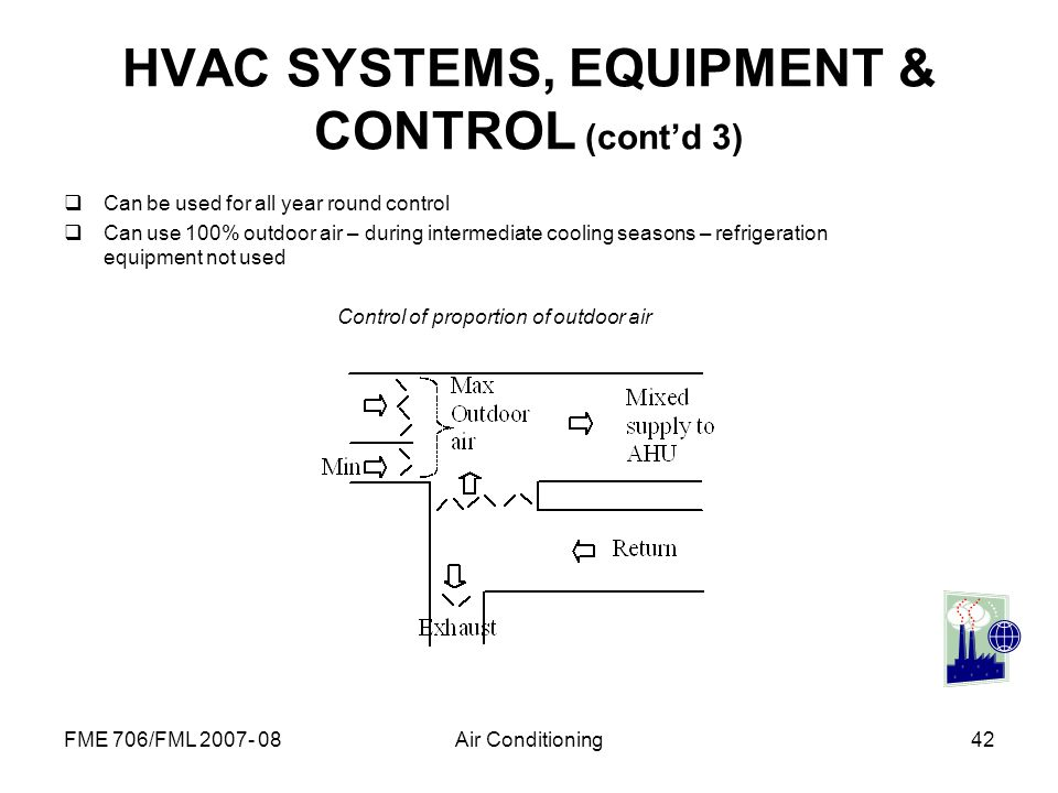 FME 706/FML 2007- 08Air Conditioning42 HVAC SYSTEMS, EQUIPMENT & CONTROL (contd 3) Can be used for all year round control Can use 100% outdoor air – d