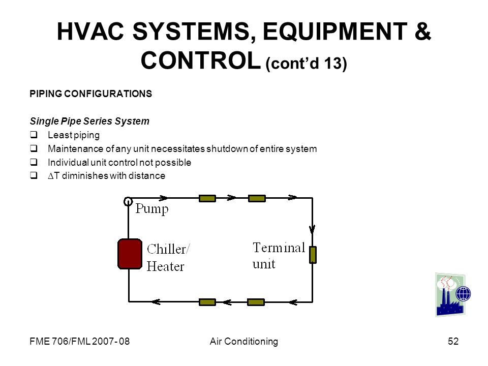 FME 706/FML 2007- 08Air Conditioning52 HVAC SYSTEMS, EQUIPMENT & CONTROL (contd 13) PIPING CONFIGURATIONS Single Pipe Series System Least piping Maint