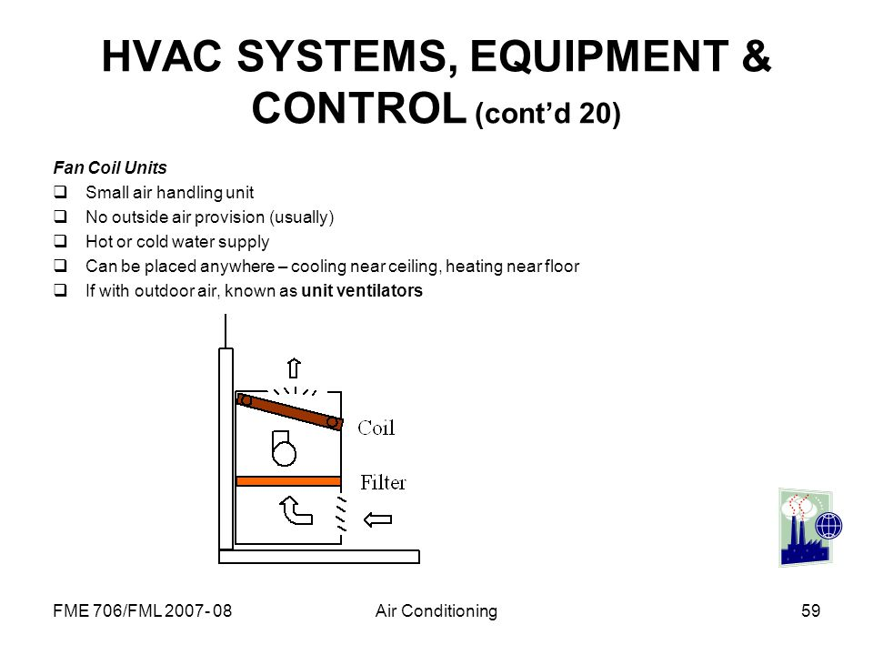 FME 706/FML 2007- 08Air Conditioning59 HVAC SYSTEMS, EQUIPMENT & CONTROL (contd 20) Fan Coil Units Small air handling unit No outside air provision (u