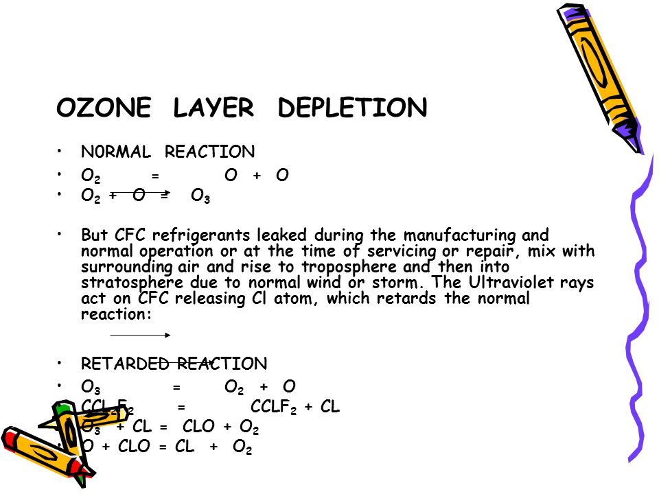 OZONE LAYER DEPLETION N0RMAL REACTION O 2 = O + O O 2 + O = O 3 But CFC refrigerants leaked during the manufacturing and normal operation or at the time of servicing or repair, mix with surrounding air and rise to troposphere and then into stratosphere due to normal wind or storm.