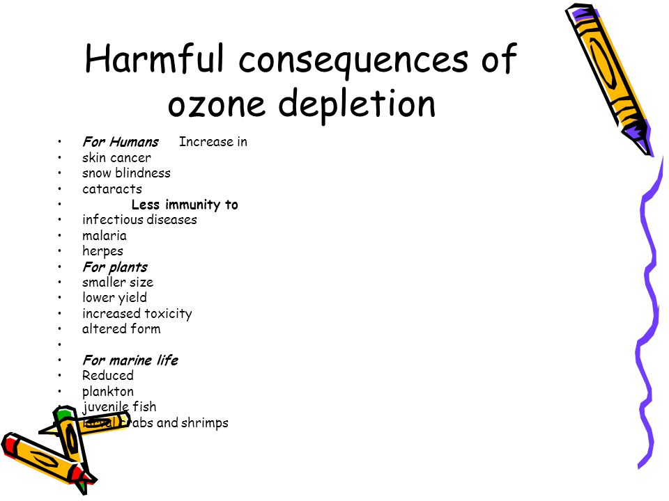 Harmful consequences of ozone depletion For Humans Increase in skin cancer snow blindness cataracts Less immunity to infectious diseases malaria herpe