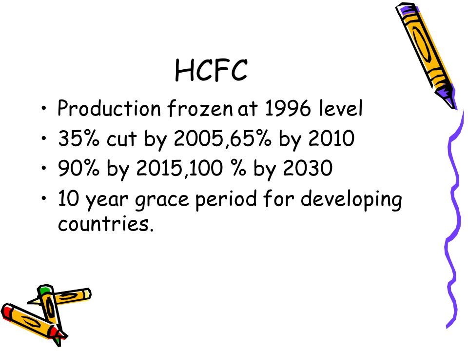 HCFC Production frozen at 1996 level 35% cut by 2005,65% by 2010 90% by 2015,100 % by 2030 10 year grace period for developing countries.