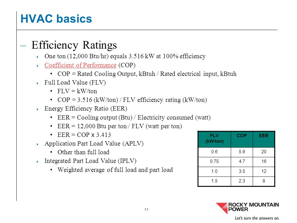 11 HVAC basics –Efficiency Ratings One ton (12,000 Btu/hr) equals 3.516 kW at 100% efficiency Coefficient of Performance (COP) Coefficient of Performa