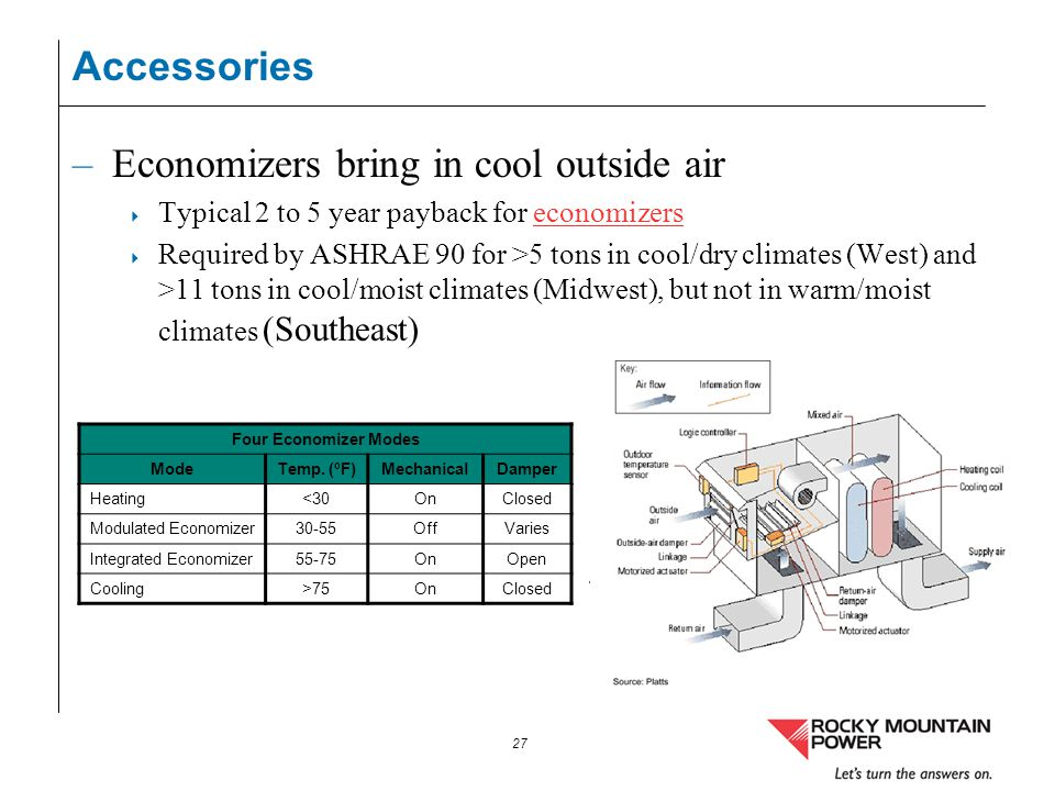 27 Accessories –Economizers bring in cool outside air Typical 2 to 5 year payback for economizerseconomizers Required by ASHRAE 90 for >5 tons in cool