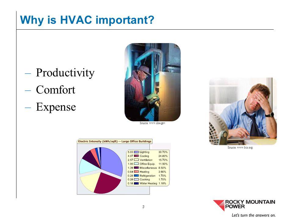 14 HVAC basics –Vapor Compression/Expansion Cycle Source: www.makinemekanik.com