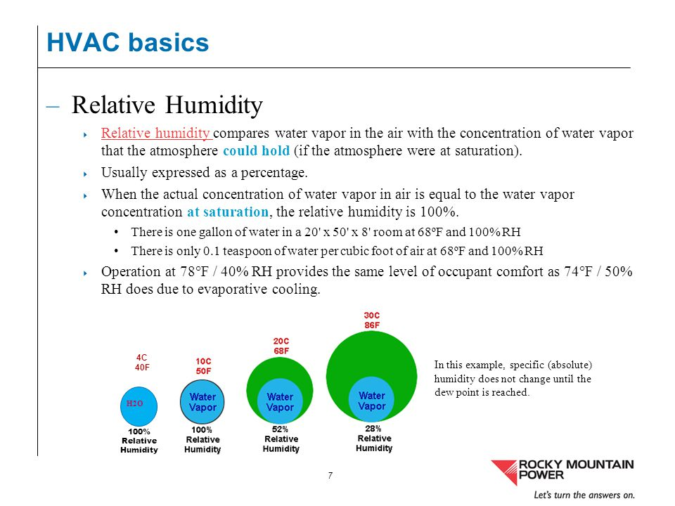 7 HVAC basics –Relative Humidity Relative humidity compares water vapor in the air with the concentration of water vapor that the atmosphere could hol