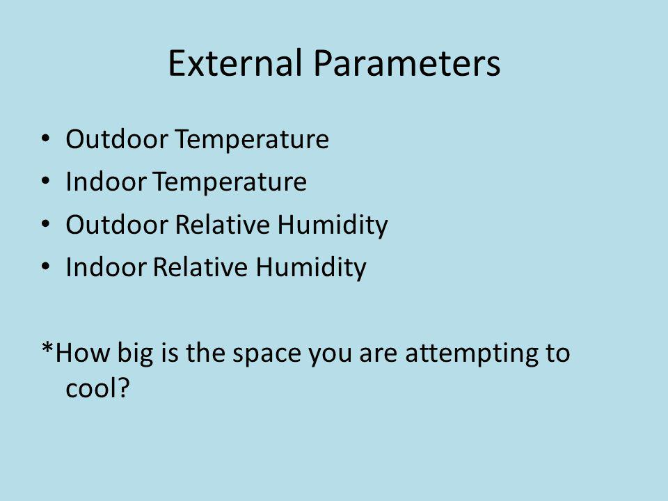 External Parameters Outdoor Temperature Indoor Temperature Outdoor Relative Humidity Indoor Relative Humidity *How big is the space you are attempting to cool
