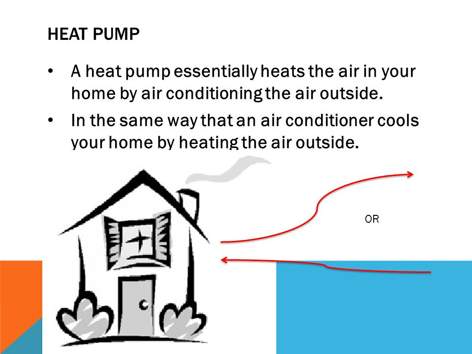 HEAT PUMP A heat pump essentially heats the air in your home by air conditioning the air outside. In the same way that an air conditioner cools your h