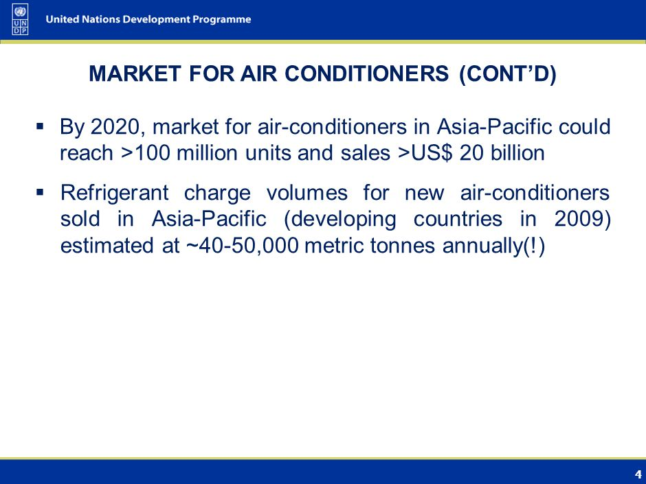 4 MARKET FOR AIR CONDITIONERS (CONTD) By 2020, market for air-conditioners in Asia-Pacific could reach >100 million units and sales >US$ 20 billion Refrigerant charge volumes for new air-conditioners sold in Asia-Pacific (developing countries in 2009) estimated at ~40-50,000 metric tonnes annually(!)