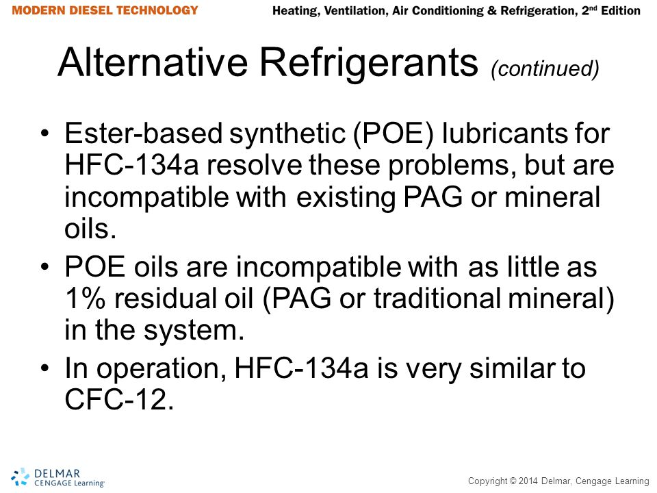 Copyright © 2014 Delmar, Cengage Learning Alternative Refrigerants (continued) Ester-based synthetic (POE) lubricants for HFC-134a resolve these probl