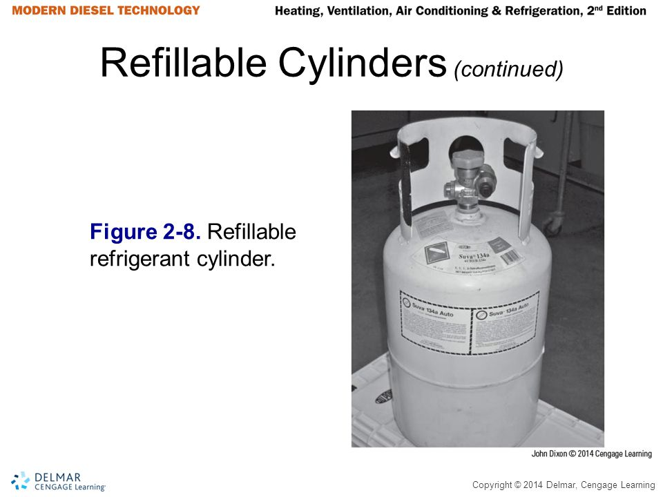 Copyright © 2014 Delmar, Cengage Learning Refillable Cylinders (continued) Figure 2-8. Refillable refrigerant cylinder.
