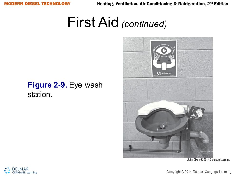 Copyright © 2014 Delmar, Cengage Learning First Aid (continued) Figure 2-9. Eye wash station.