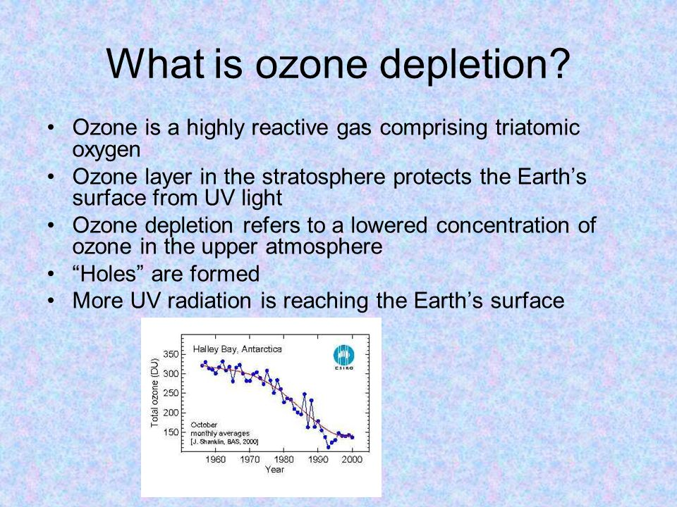 speech on ozone layer depletion Ozone layer depletion is exposing the earth to the hazardous ultraviolet rays the earth's average temperature continually rising, and the climate is not following the natural patterns for meeting the food requirement, human rely more on agriculture and less on uncultivated plants and forests.