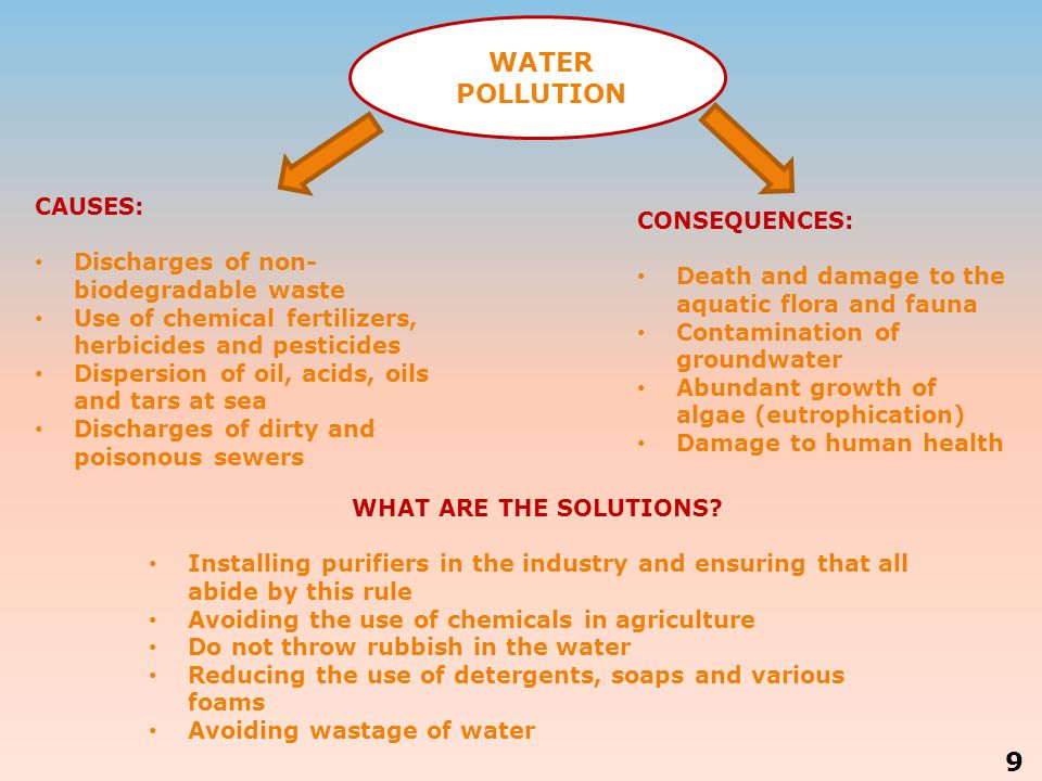 WATER POLLUTION CAUSES: Discharges of non- biodegradable waste Use of chemical fertilizers, herbicides and pesticides Dispersion of oil, acids, oils and tars at sea Discharges of dirty and poisonous sewers CONSEQUENCES: Death and damage to the aquatic flora and fauna Contamination of groundwater Abundant growth of algae (eutrophication) Damage to human health WHAT ARE THE SOLUTIONS.