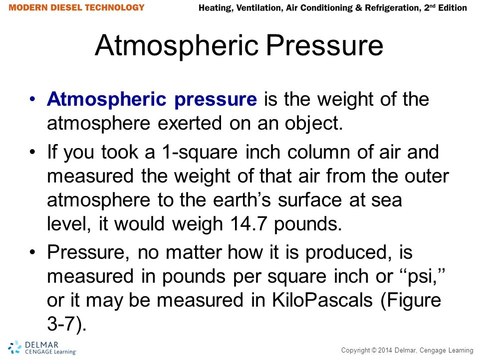 Copyright © 2014 Delmar, Cengage Learning Atmospheric Pressure Atmospheric pressure is the weight of the atmosphere exerted on an object. If you took