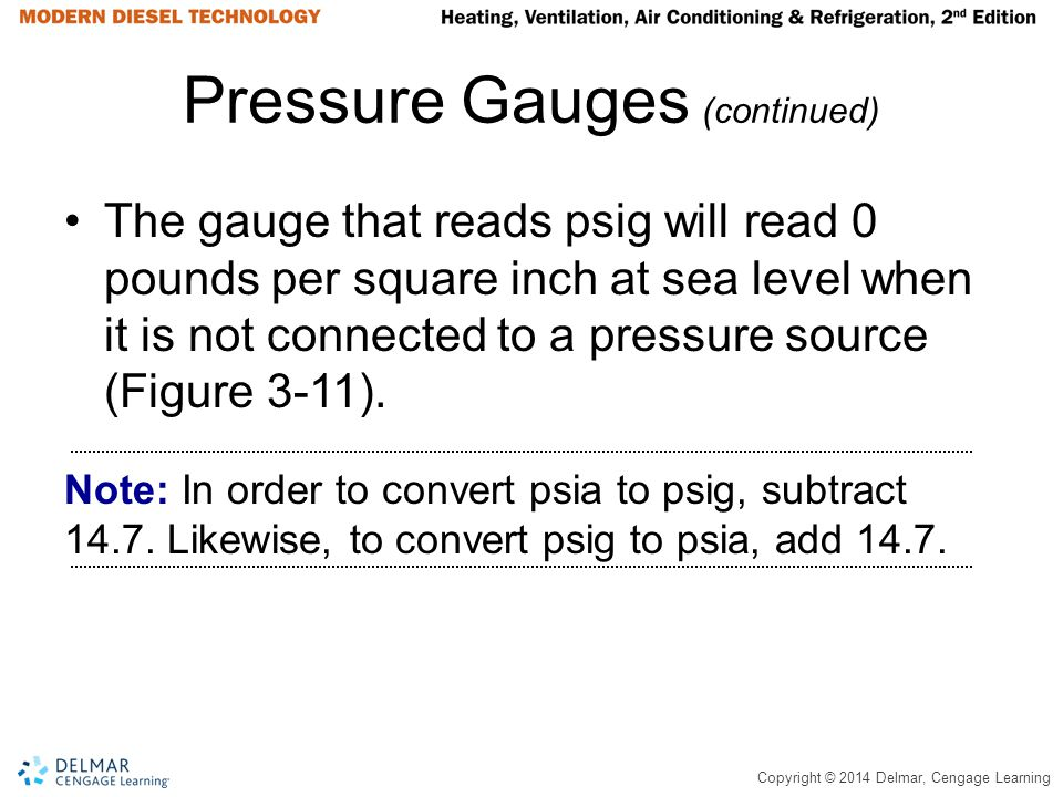Copyright © 2014 Delmar, Cengage Learning Pressure Gauges (continued) The gauge that reads psig will read 0 pounds per square inch at sea level when i