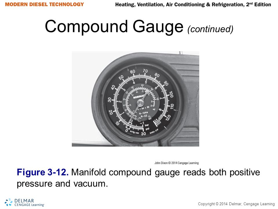Copyright © 2014 Delmar, Cengage Learning Compound Gauge (continued) Figure 3-12. Manifold compound gauge reads both positive pressure and vacuum.