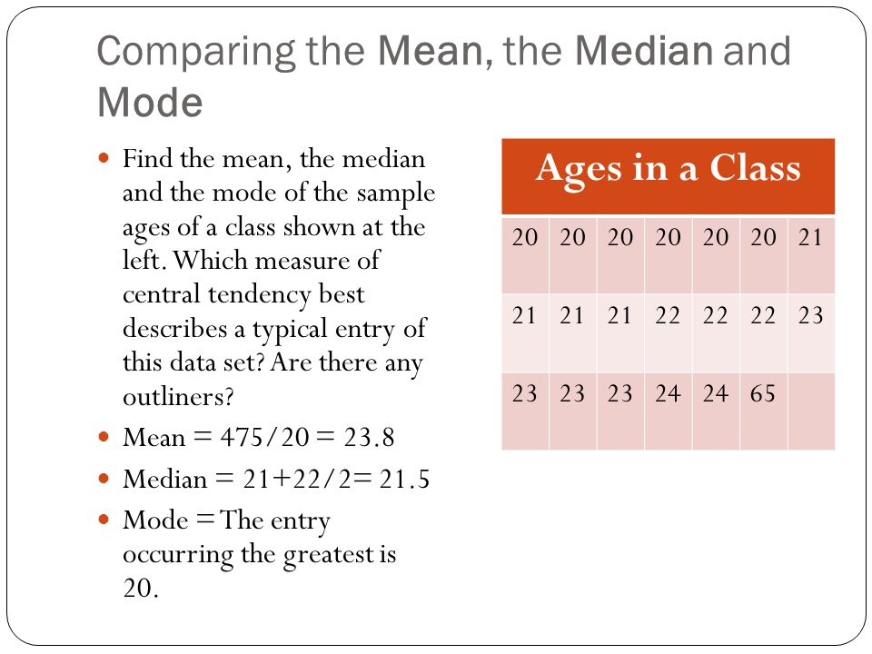 Comparing the Mean, the Median and Mode Find the mean, the median and the mode of the sample ages of a class shown at the left.