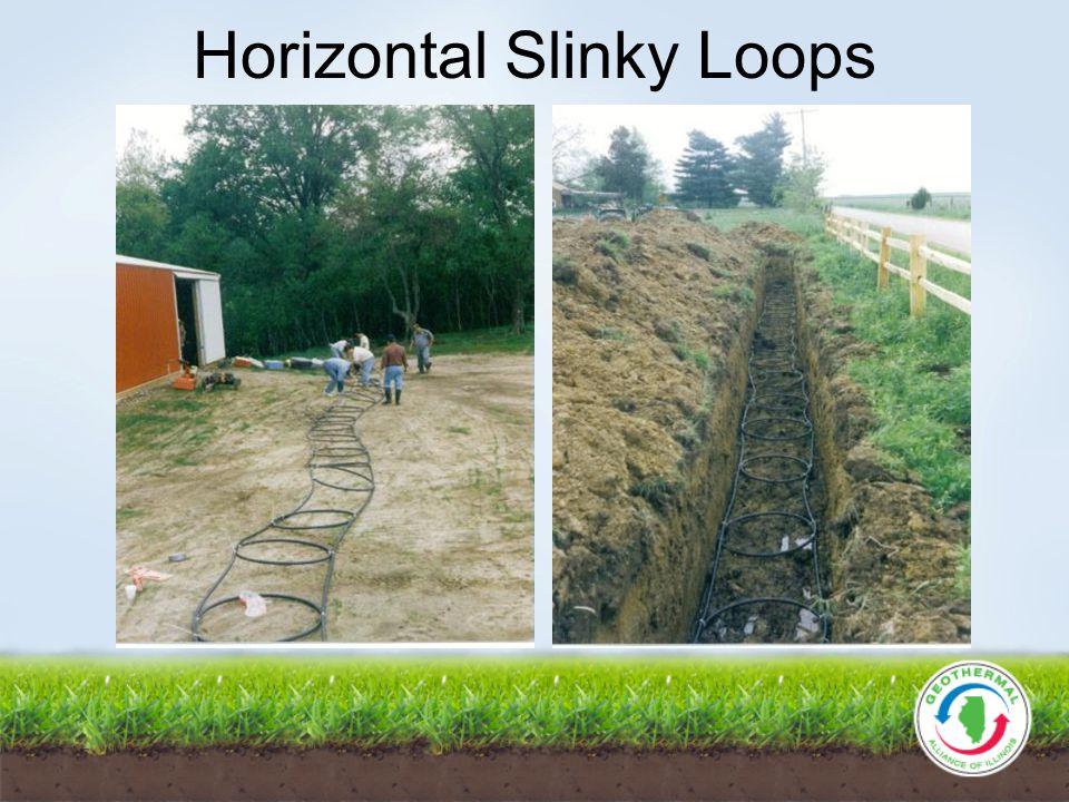 Horizontal Slinky Loops