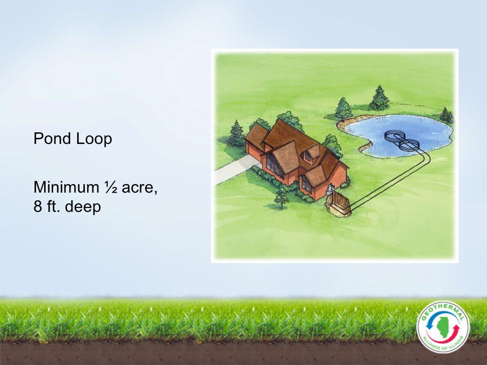 Pond Loop Minimum ½ acre, 8 ft. deep