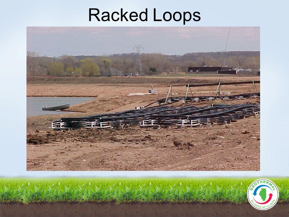 Racked Loops