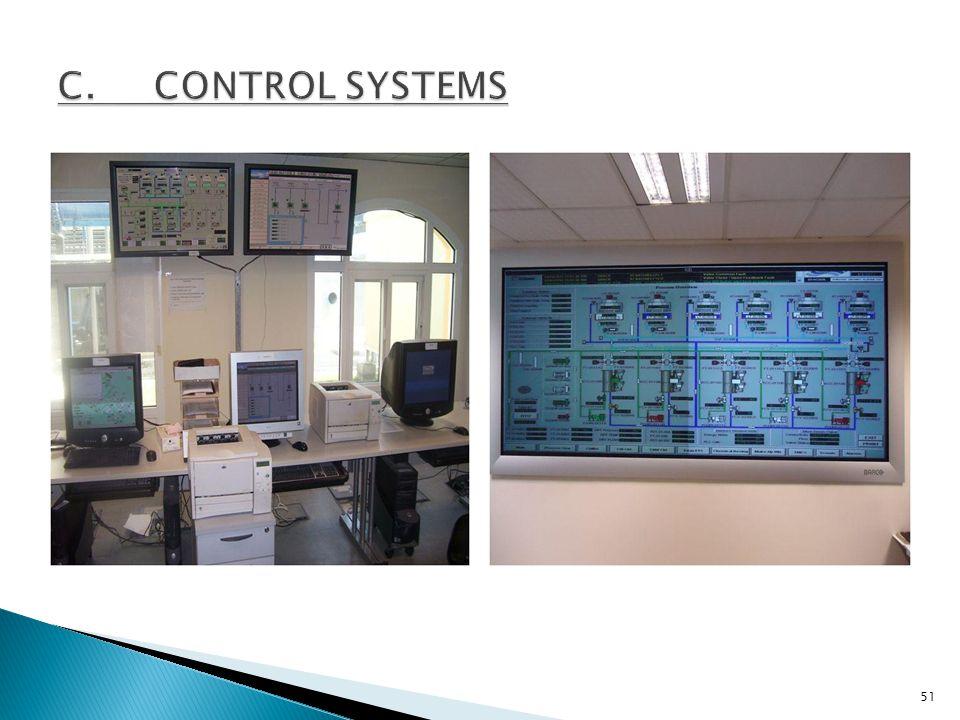 Control SystemSCADA System Projector Screen 51