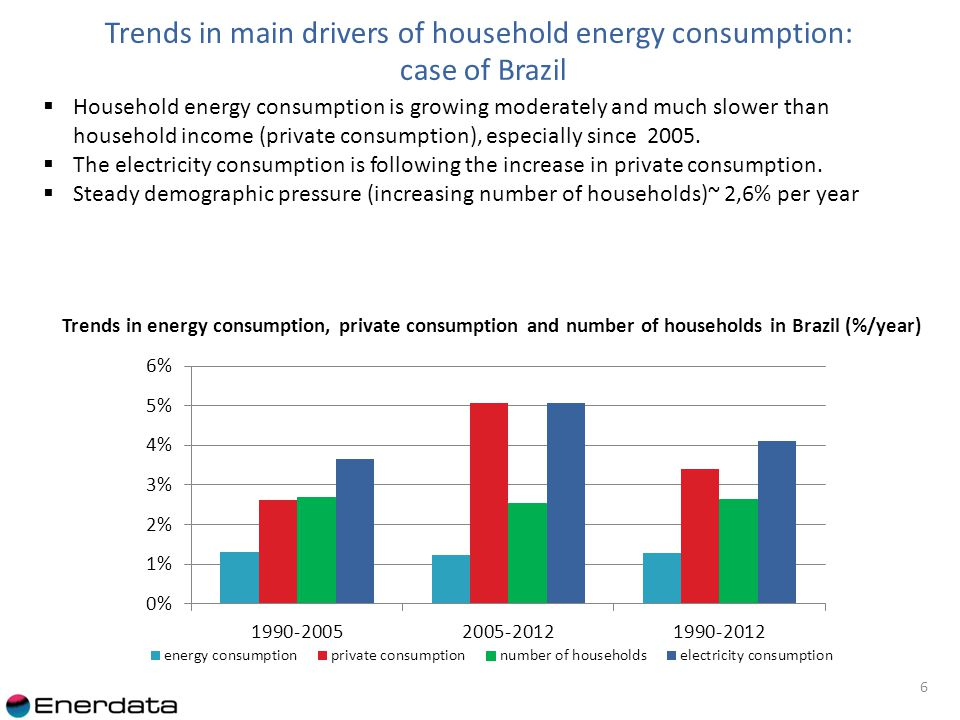 Household specific energy consumption by main end-use (2010) (Chile) Specific energy consumption per household by end-use: Chile