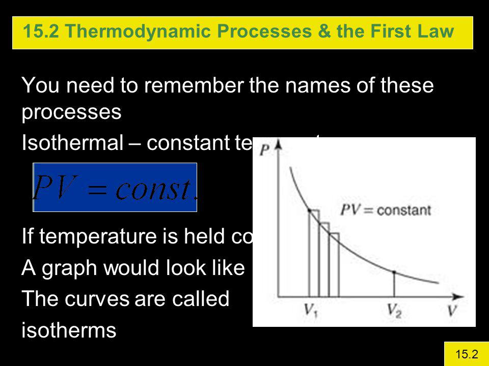 You need to remember the names of these processes Isothermal – constant temperature If temperature is held constant, then A graph would look like The curves are called isotherms 15.2