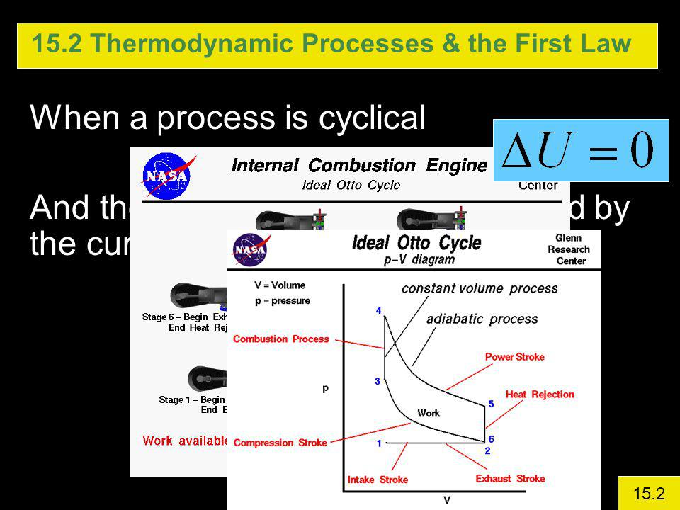 15.2 Thermodynamic Processes & the First Law When a process is cyclical And the work done is the area bound by the curves 15.2