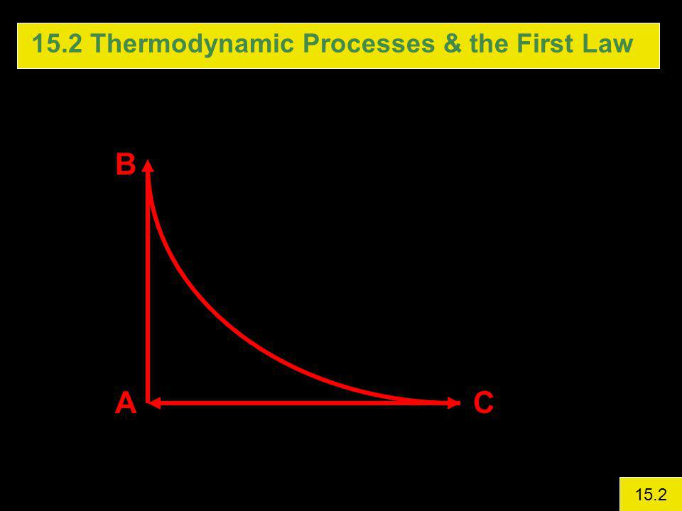 15.2 Thermodynamic Processes & the First Law 15.2 A B C