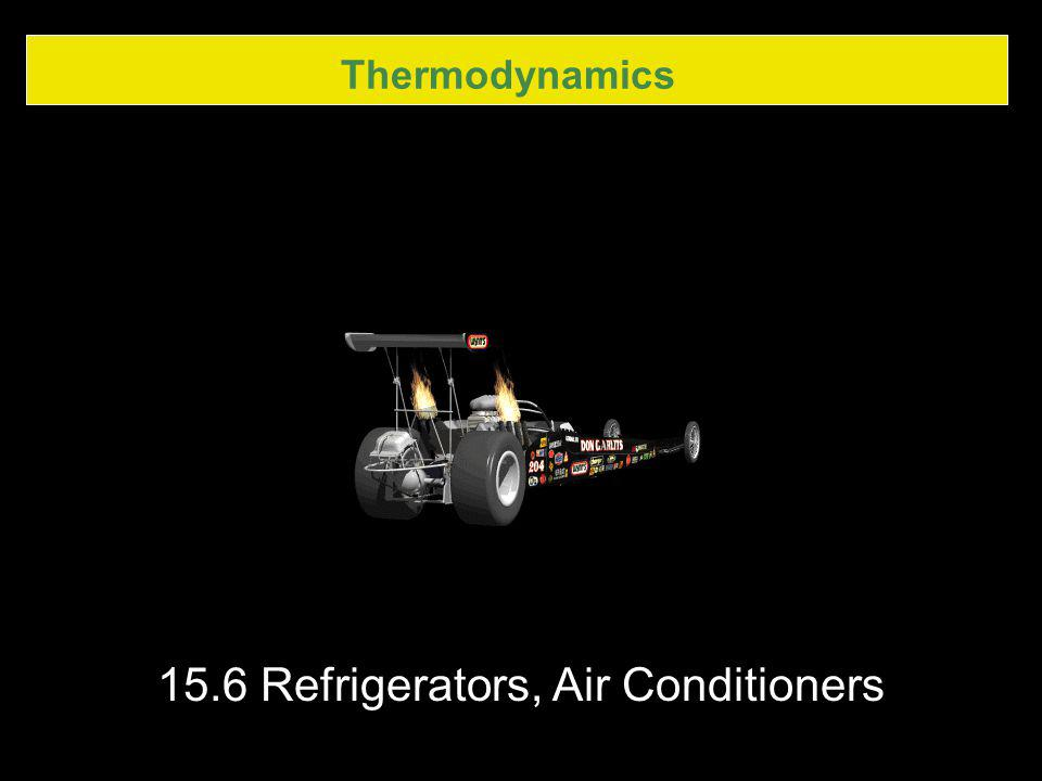 Thermodynamics 15.6 Refrigerators, Air Conditioners