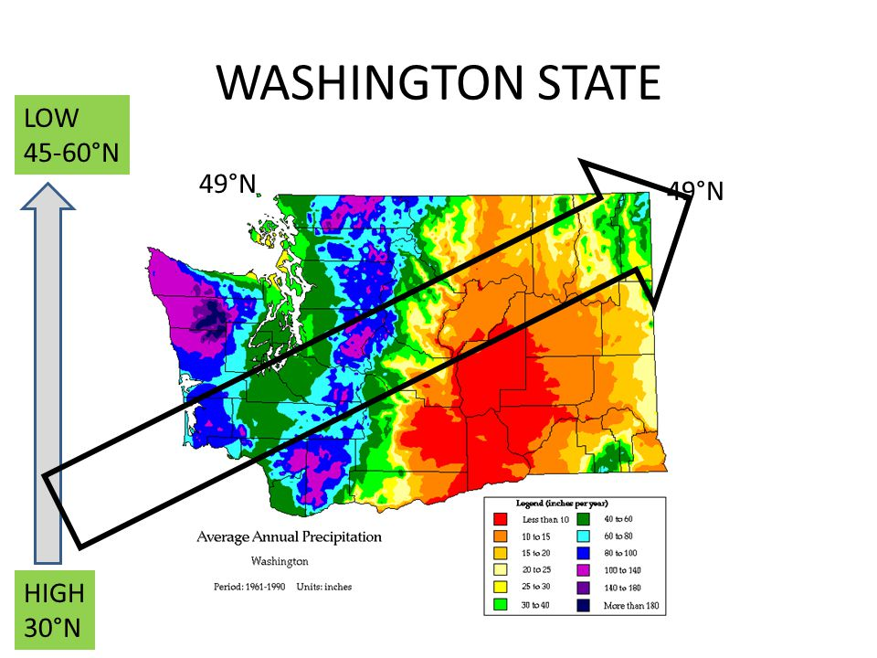 WASHINGTON STATE HIGH 30°N LOW 45-60°N 49°N