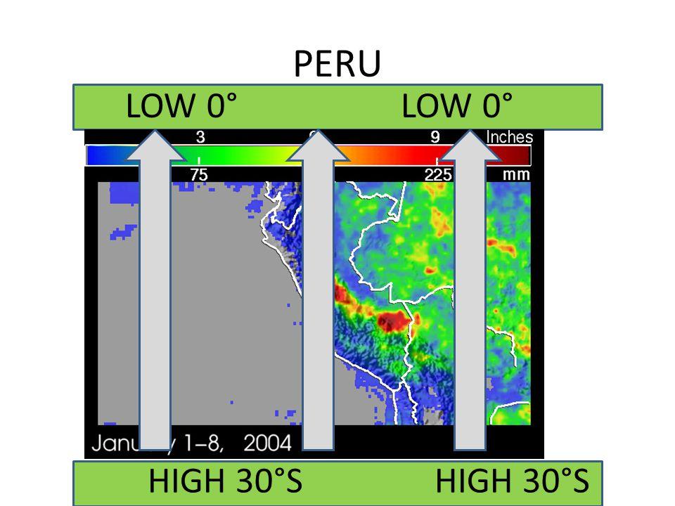 PERU HIGH 30°S LOW 0°