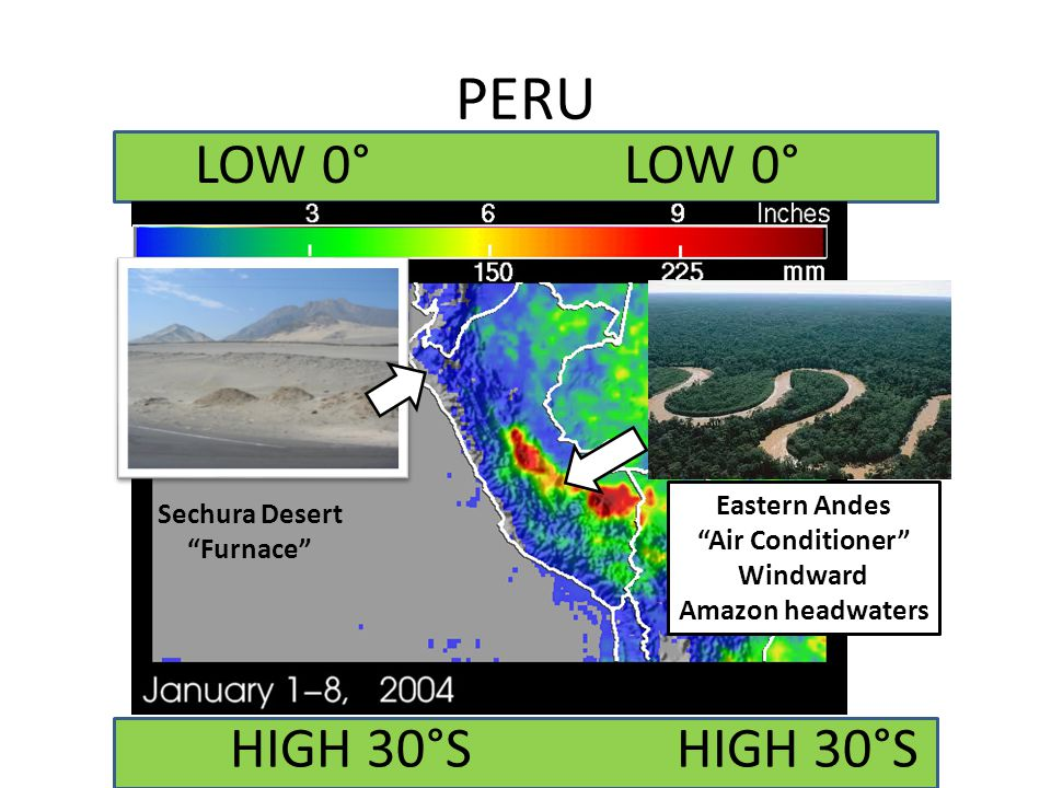 PERU HIGH 30°S LOW 0° Sechura Desert Furnace Eastern Andes Air Conditioner Windward Amazon headwaters