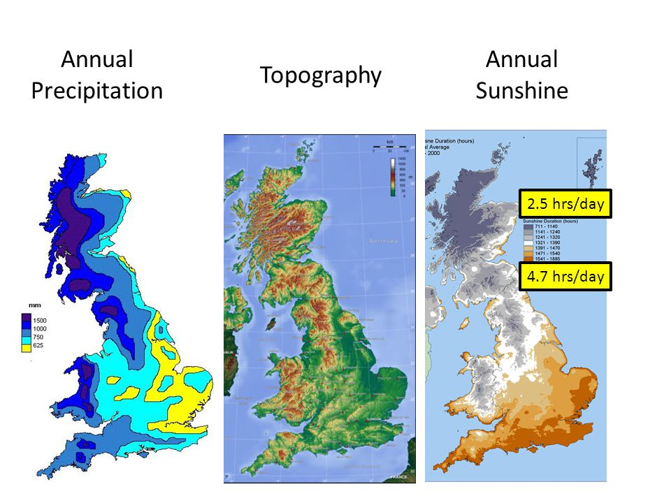 Annual Precipitation Topography Annual Sunshine 2.5 hrs/day 4.7 hrs/day