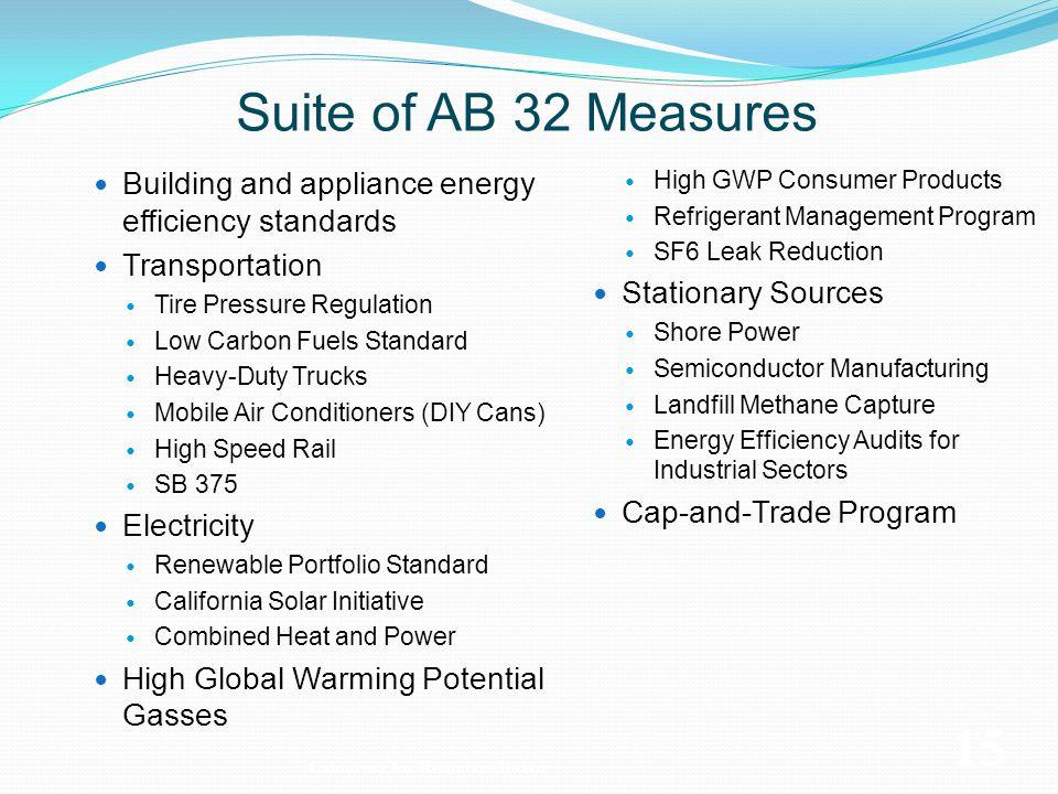 Suite of AB 32 Measures Building and appliance energy efficiency standards Transportation Tire Pressure Regulation Low Carbon Fuels Standard Heavy-Dut