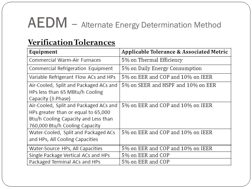 AEDM – Alternate Energy Determination Method Verification Tolerances EquipmentApplicable Tolerance & Associated Metric Commercial Warm-Air Furnaces 5%