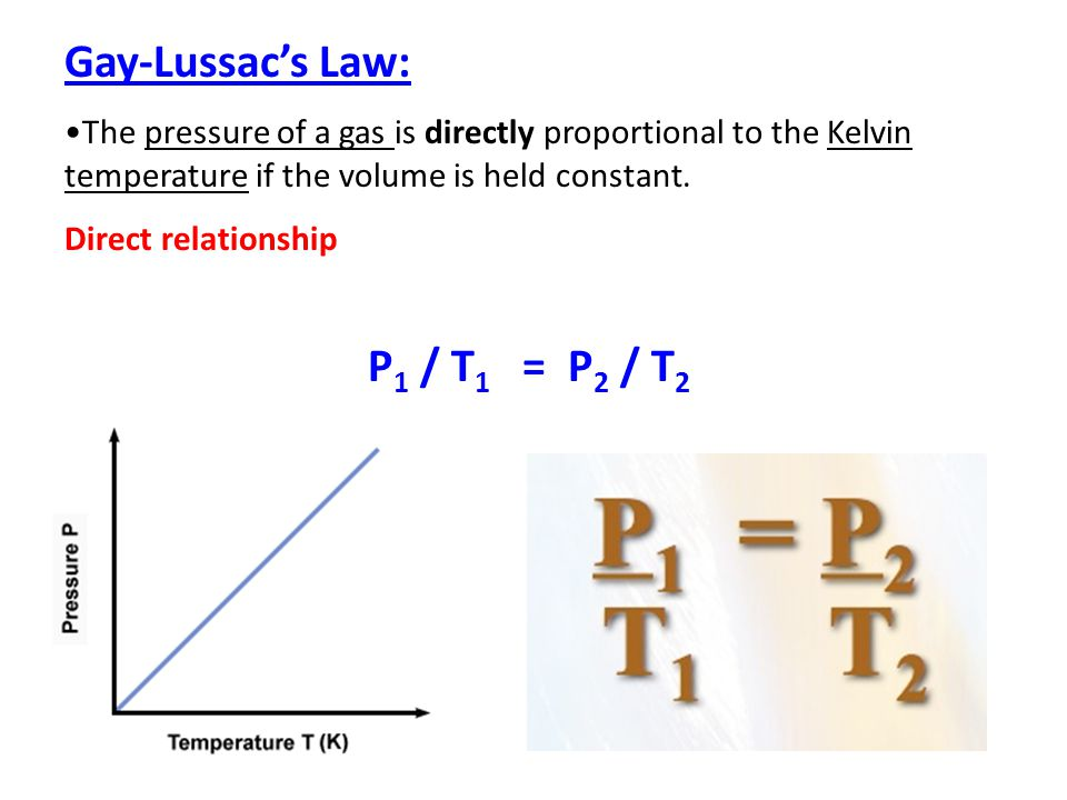 Gay-Lussacs Law: The pressure of a gas is directly proportional to the Kelvin temperature if the volume is held constant. Direct relationship P 1 / T