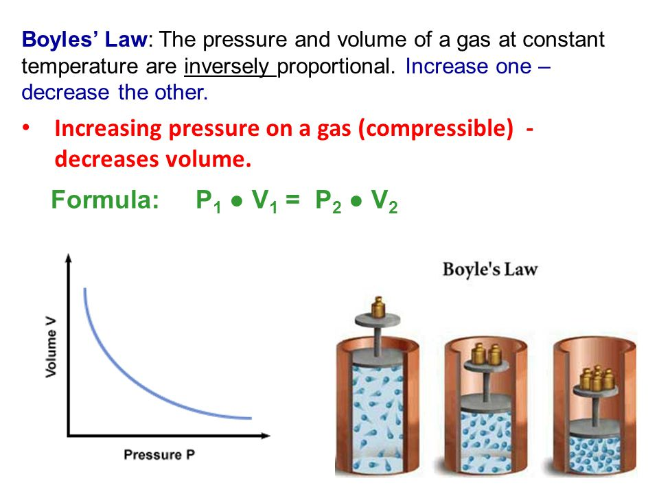 Boyles Law: The pressure and volume of a gas at constant temperature are inversely proportional. Increase one – decrease the other. Formula: P 1 V 1 =