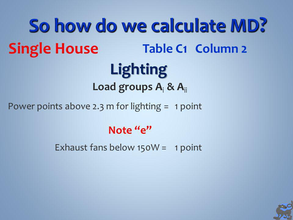 So how do we calculate MD .